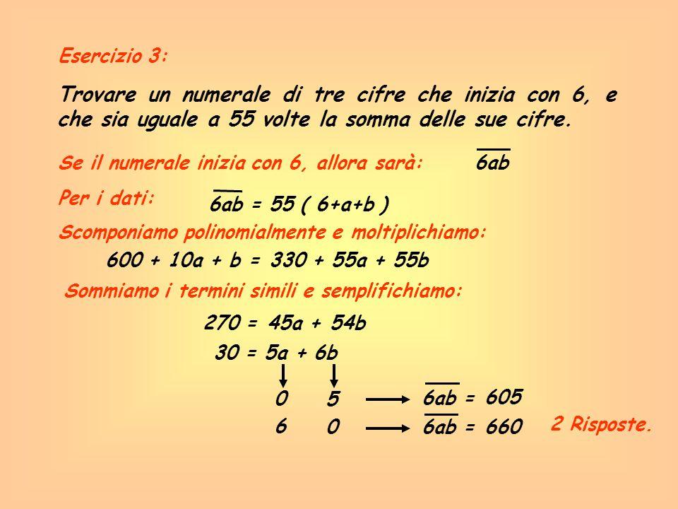 Esercizio 3: Trovare un numerale di tre cifre che inizia con 6, e che sia uguale a 55 volte la somma delle sue cifre. Se il numerale inizia con 6, all