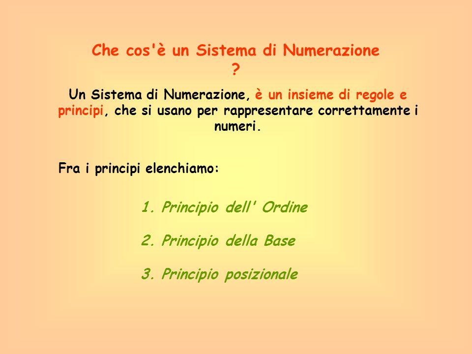 Un Sistema di Numerazione, è un insieme di regole e principi, che si usano per rappresentare correttamente i numeri. Fra i principi elenchiamo: 1. Pri