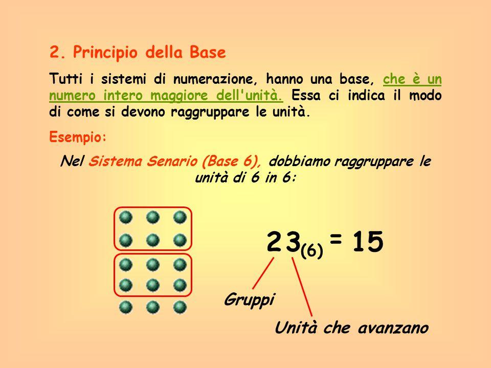 Tutti i sistemi di numerazione, hanno una base, che è un numero intero maggiore dell'unità. Essa ci indica il modo di come si devono raggruppare le un