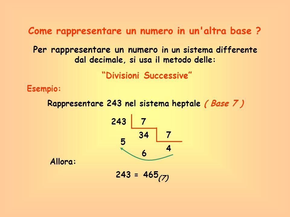 Per rappresentare un numero in un sistema differente dal decimale, si usa il metodo delle: Divisioni Successive Come rappresentare un numero in un'alt