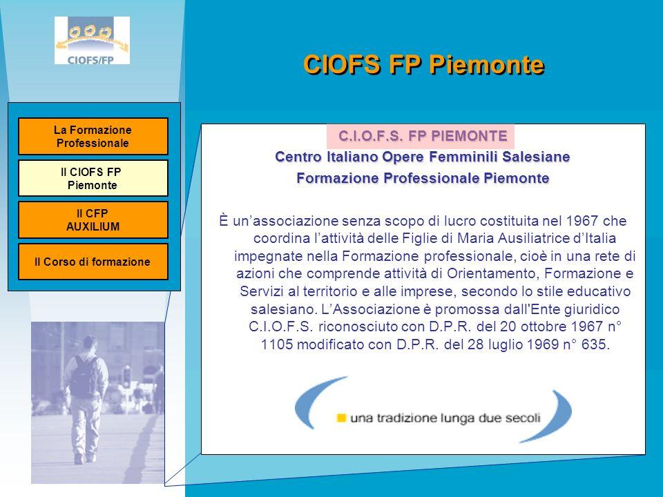 CIOFS FP Piemonte C.I.O.F.S.