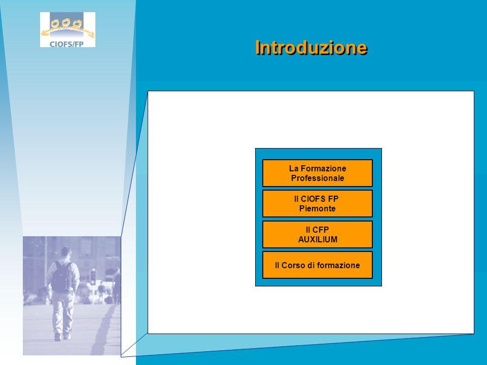 Introduzione La Formazione Professionale Il CIOFS FP Piemonte Il CFP AUXILIUM Il Corso di formazione