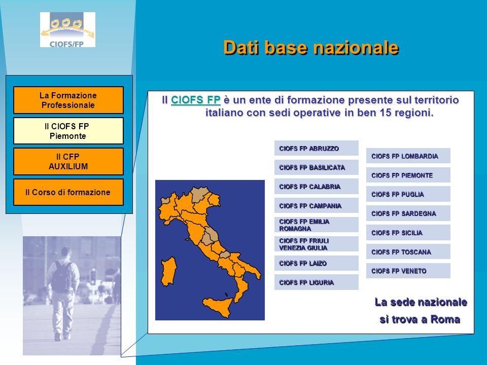 Dati base nazionale Il CIOFS FP è un ente di formazione presente sul territorio italiano con sedi operative in ben 15 regioni.