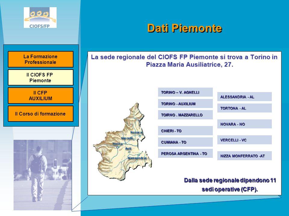 Dati Piemonte La sede regionale del CIOFS FP Piemonte si trova a Torino in Piazza Maria Ausiliatrice, 27.
