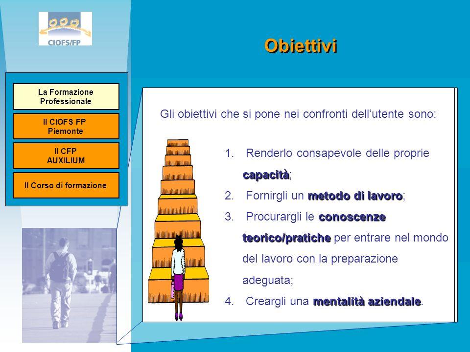 Obiettivi Gli obiettivi che si pone nei confronti dellutente sono: La Formazione Professionale Il CIOFS FP Piemonte Il CFP AUXILIUM Il Corso di formazione capacità 1.