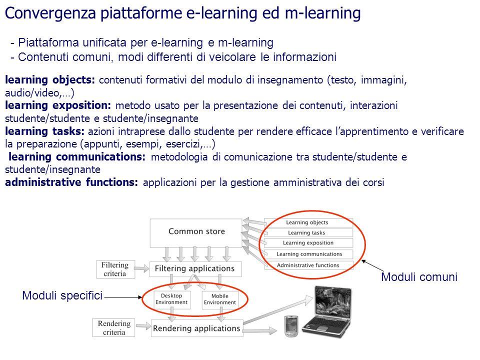 Convergenza piattaforme e-learning ed m-learning learning objects: contenuti formativi del modulo di insegnamento (testo, immagini, audio/video,…) lea
