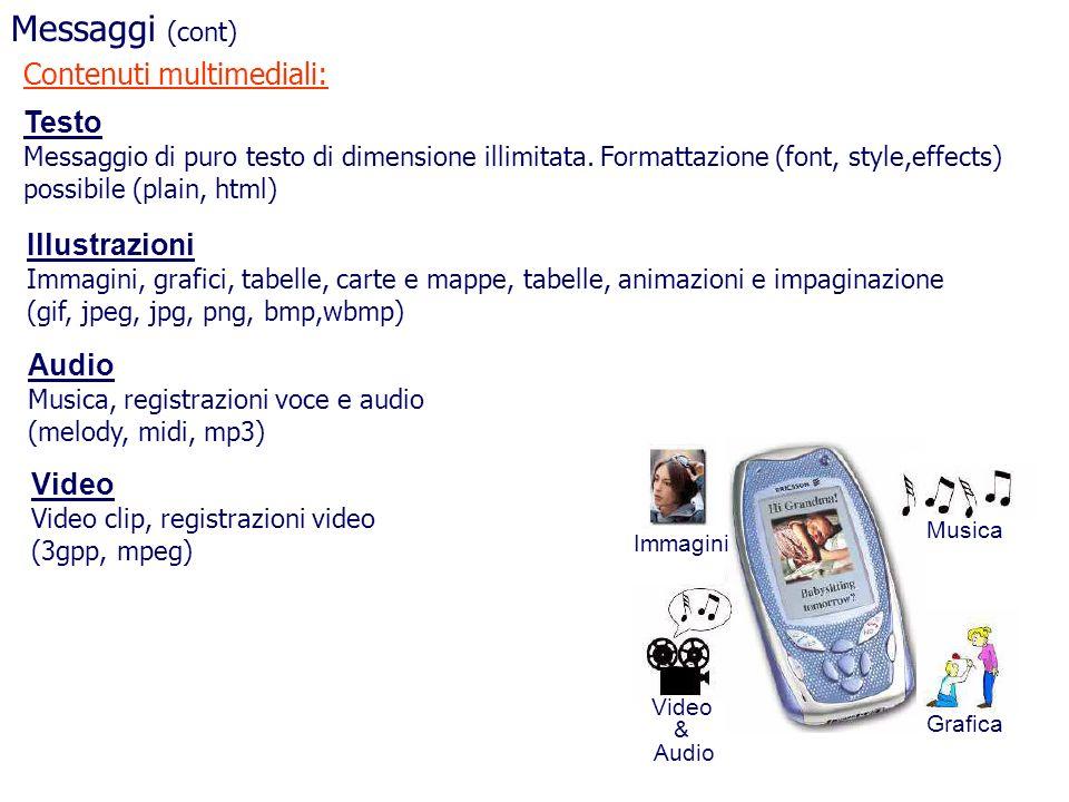 Contenuti multimediali: Testo Messaggio di puro testo di dimensione illimitata. Formattazione (font, style,effects) possibile (plain, html) Illustrazi