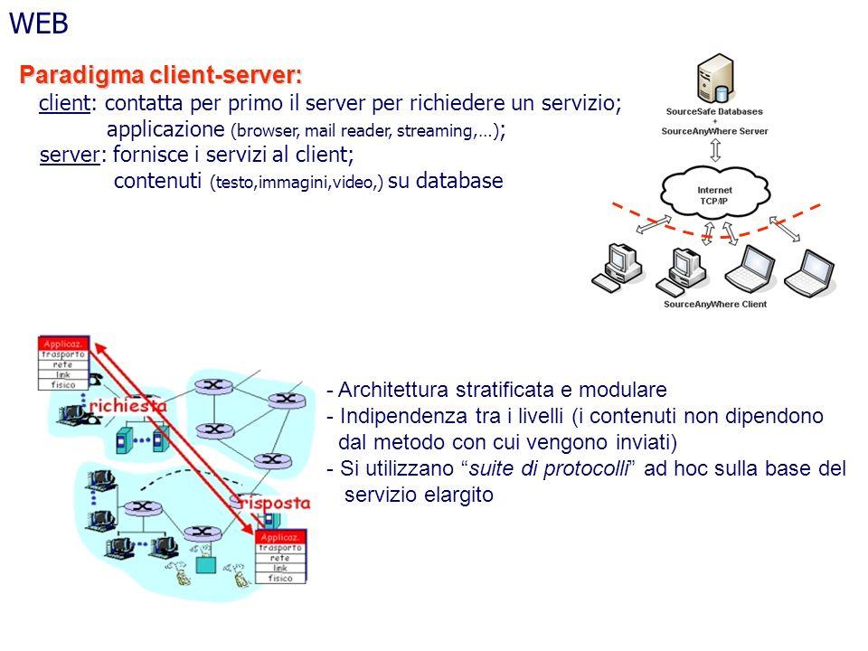 WEB Paradigma client-server: client: contatta per primo il server per richiedere un servizio; applicazione (browser, mail reader, streaming,…) ; serve