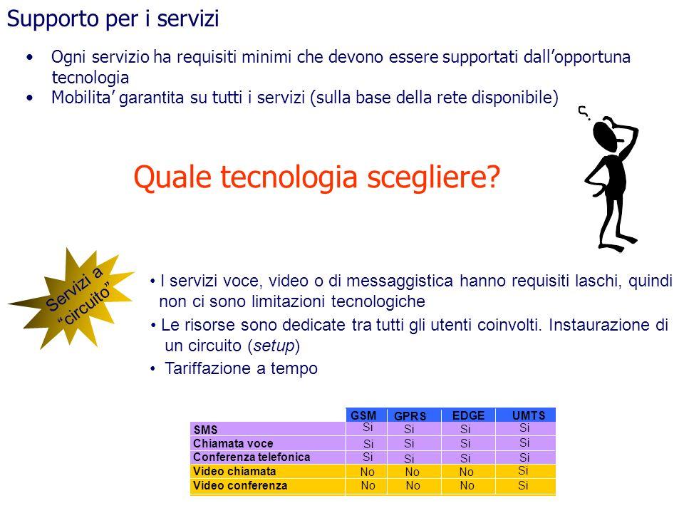 Supporto per i servizi Quale tecnologia scegliere? Ogni servizio ha requisiti minimi che devono essere supportati dallopportuna tecnologia Mobilita g