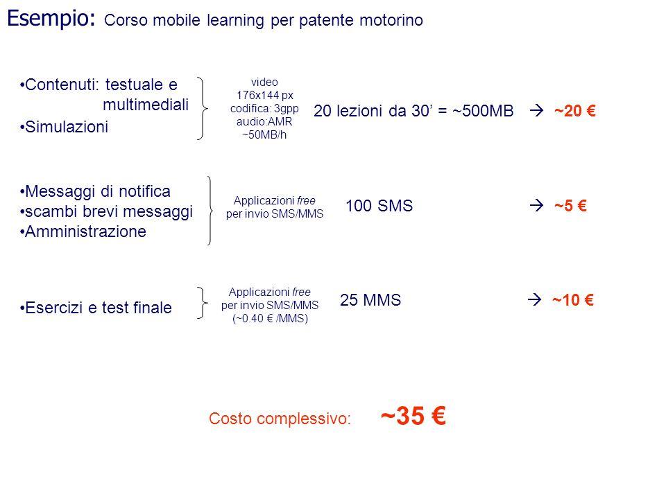 Esempio: Corso mobile learning per patente motorino Contenuti: testuale e multimediali Simulazioni Messaggi di notifica scambi brevi messaggi Amminist