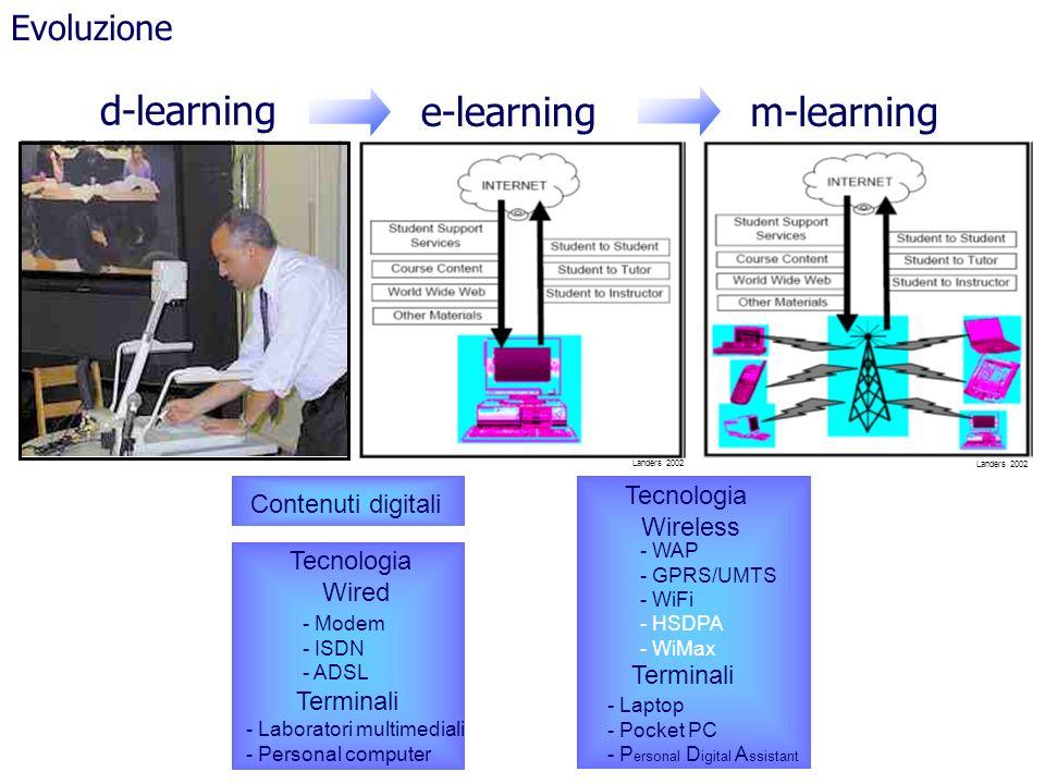d-learning e-learningm-learning Tecnologia Wireless - WAP - GPRS/UMTS - WiFi - HSDPA - WiMax Terminali - Laptop - Pocket PC - P ersonal D igital A ssi