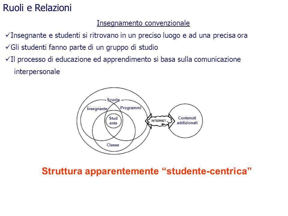 Insegnamento convenzionale Insegnante e studenti si ritrovano in un preciso luogo e ad una precisa ora Gli studenti fanno parte di un gruppo di studio