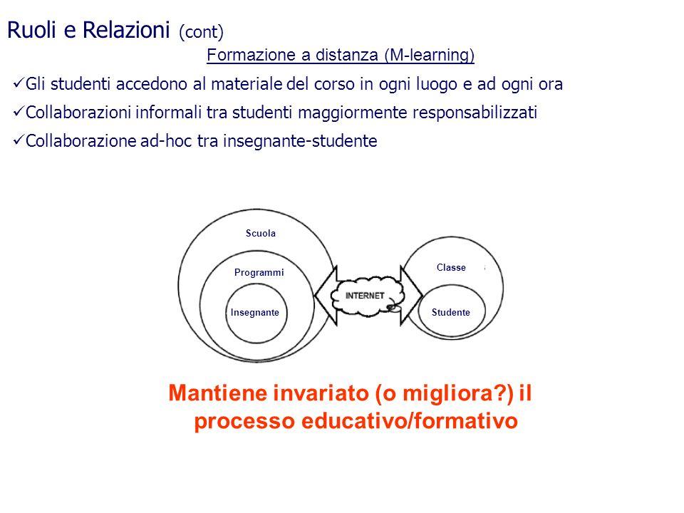Formazione a distanza (M-learning) Gli studenti accedono al materiale del corso in ogni luogo e ad ogni ora Collaborazioni informali tra studenti magg
