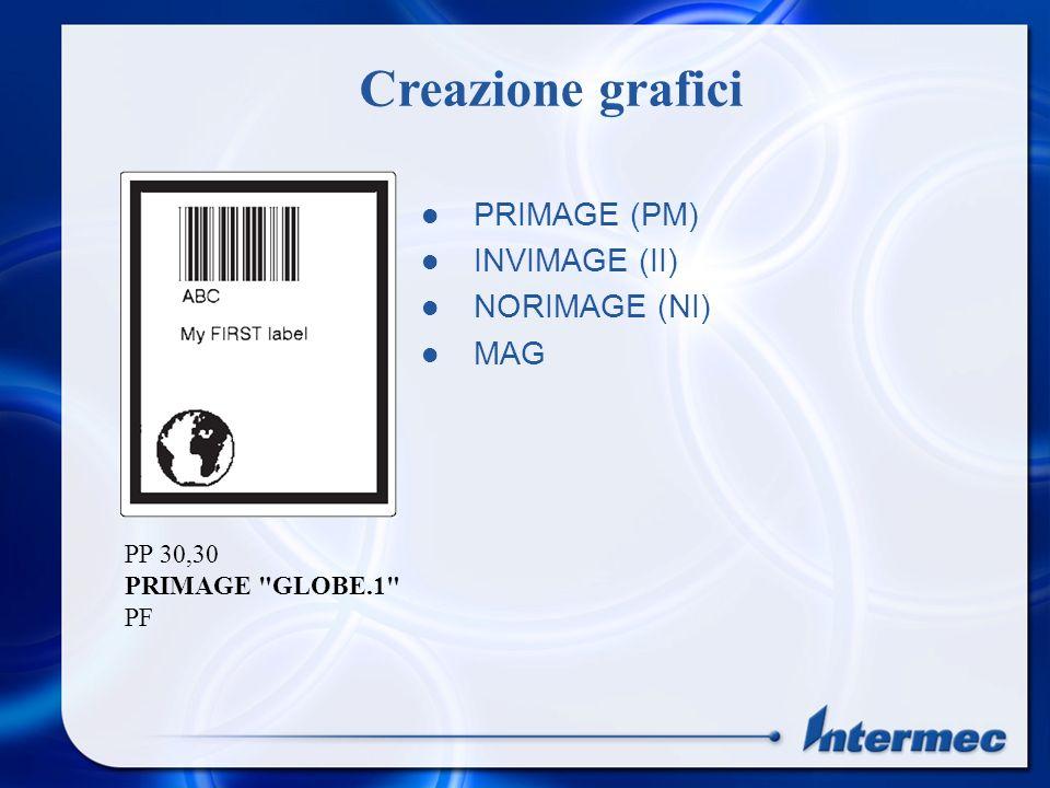PRIMAGE (PM) INVIMAGE (II) NORIMAGE (NI) MAG Creazione grafici PP 30,30 PRIMAGE GLOBE.1 PF