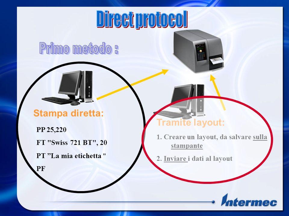 PP 25,220 FT Swiss 721 BT , 20 PT La mia etichetta PF Stampa diretta: Tramite layout: 1.