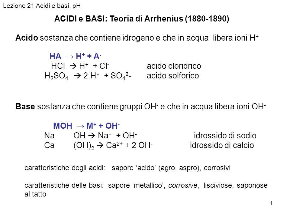 1 ACIDI e BASI: Teoria di Arrhenius (1880-1890) Acido sostanza che contiene idrogeno e che in acqua libera ioni H + HA H + + A - HCl H + + Cl - acido cloridrico H 2 SO 4 2 H + + SO 4 2 - acido solforico Base sostanza che contiene gruppi OH - e che in acqua libera ioni OH - MOH M + + OH - NaOH Na + + OH - idrossido di sodio Ca(OH) 2 Ca 2+ + 2 OH - idrossido di calcio caratteristiche degli acidi: sapore acido (agro, aspro), corrosivi caratteristiche delle basi: sapore metallico, corrosive, lisciviose, saponose al tatto Lezione 21 Acidi e basi, pH