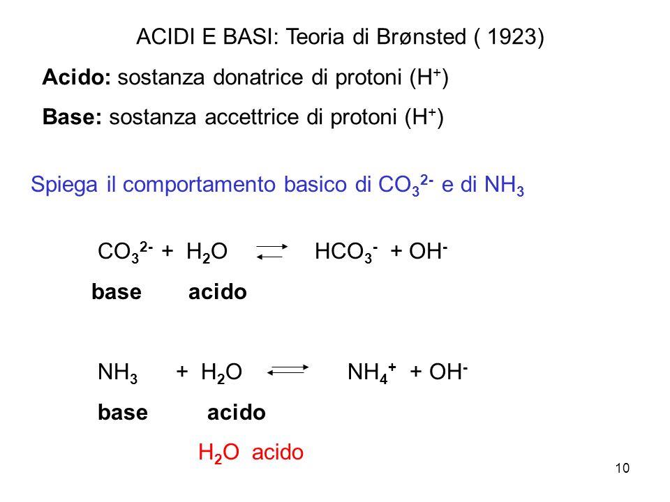 10 ACIDI E BASI: Teoria di Brønsted ( 1923) Acido: sostanza donatrice di protoni (H + ) Base: sostanza accettrice di protoni (H + ) Spiega il comportamento basico di CO 3 2- e di NH 3 CO 3 2- + H 2 O HCO 3 - + OH - base acido NH 3 + H 2 O NH 4 + + OH - base acido H 2 O acido