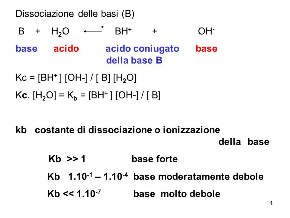 14 Dissociazione delle basi (B) B + H 2 O BH + + OH - base acido acido coniugato base della base B Kc = [BH + ] [OH-] / [ B] [H 2 O] Kc.