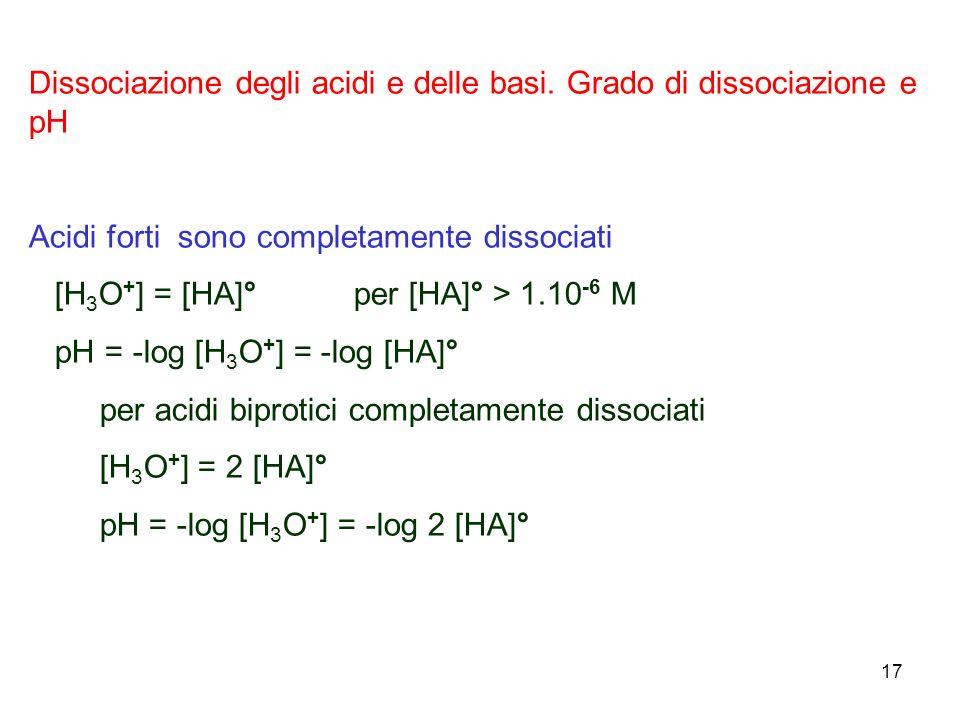 17 Dissociazione degli acidi e delle basi.