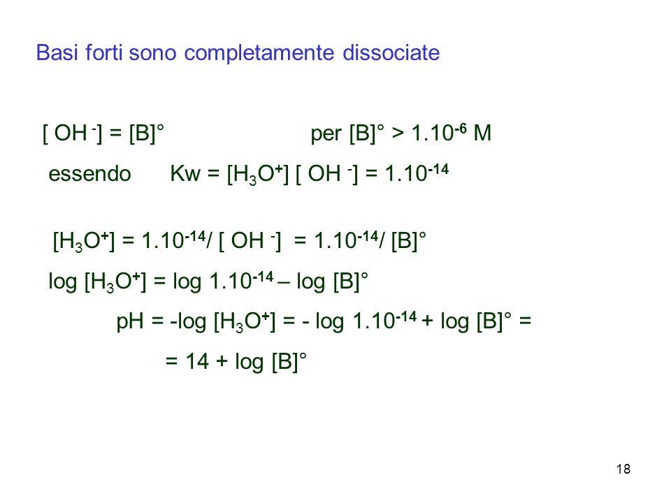18 Basi forti sono completamente dissociate [ OH - ] = [B]° per [B]° > 1.10 -6 M essendo Kw = [H 3 O + ] [ OH - ] = 1.10 -14 [H 3 O + ] = 1.10 -14 / [ OH - ] = 1.10 -14 / [B]° log [H 3 O + ] = log 1.10 -14 – log [B]° pH = -log [H 3 O + ] = - log 1.10 -14 + log [B]° = = 14 + log [B]°