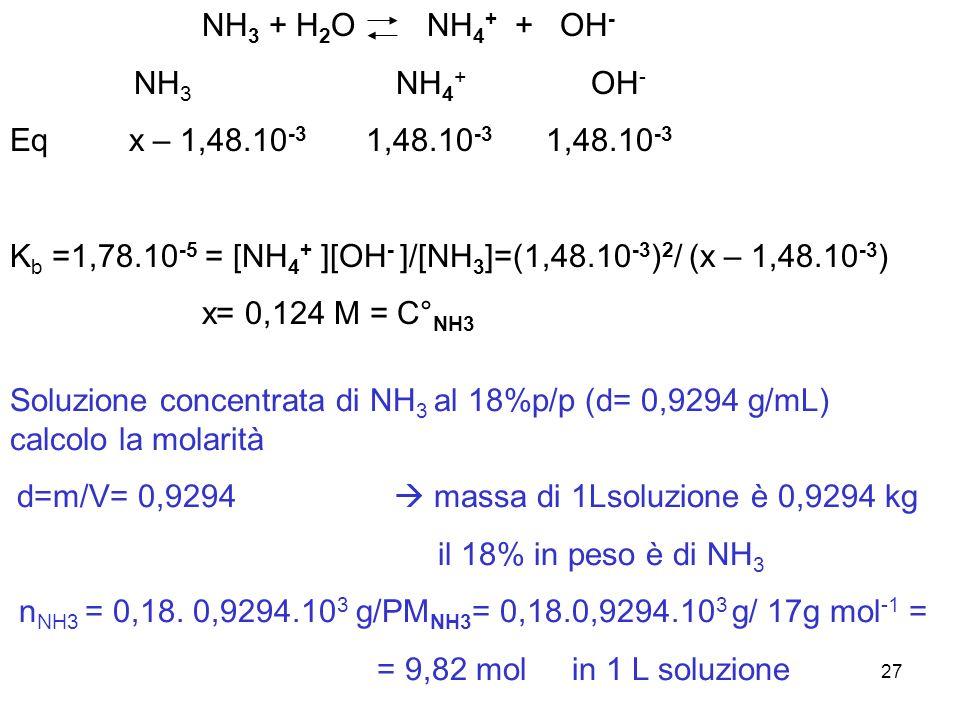 27 NH 3 + H 2 O NH 4 + + OH - NH 3 NH 4 + OH - Eq x – 1,48.10 -3 1,48.10 -3 1,48.10 -3 K b =1,78.10 -5 = [NH 4 + ][OH - ]/[NH 3 ]=(1,48.10 -3 ) 2 / (x – 1,48.10 -3 ) x= 0,124 M = C° NH3 Soluzione concentrata di NH 3 al 18%p/p (d= 0,9294 g/mL) calcolo la molarità d=m/V= 0,9294 massa di 1Lsoluzione è 0,9294 kg il 18% in peso è di NH 3 n NH3 = 0,18.