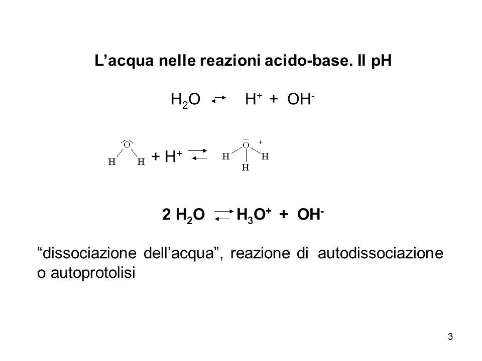 3 Lacqua nelle reazioni acido-base.