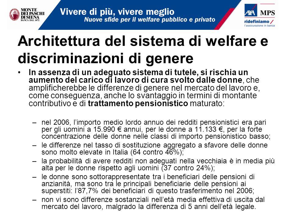 Architettura del sistema di welfare e discriminazioni di genere In assenza di un adeguato sistema di tutele, si rischia un aumento del carico di lavor