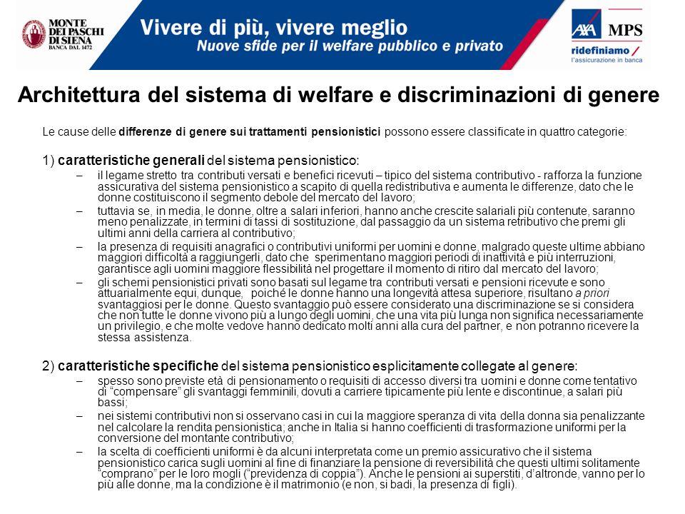 Architettura del sistema di welfare e discriminazioni di genere 3) differenze di genere sul mercato del lavoro; per le donne si determinano più frequenti interruzioni di carriera, non sempre coperte dai contributi previdenziali, profili retributivi più bassi e meno dinamici, un più ampio uso del part-time: –nel 2007 il tasso di occupazione femminile (15-64 anni) era pari al 46,6%, contro 70,7% per gli uomini (lobiettivo di Lisbona è 60%).