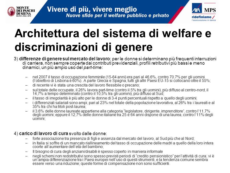 Architettura del sistema di welfare e discriminazioni di genere 3) differenze di genere sul mercato del lavoro; per le donne si determinano più freque