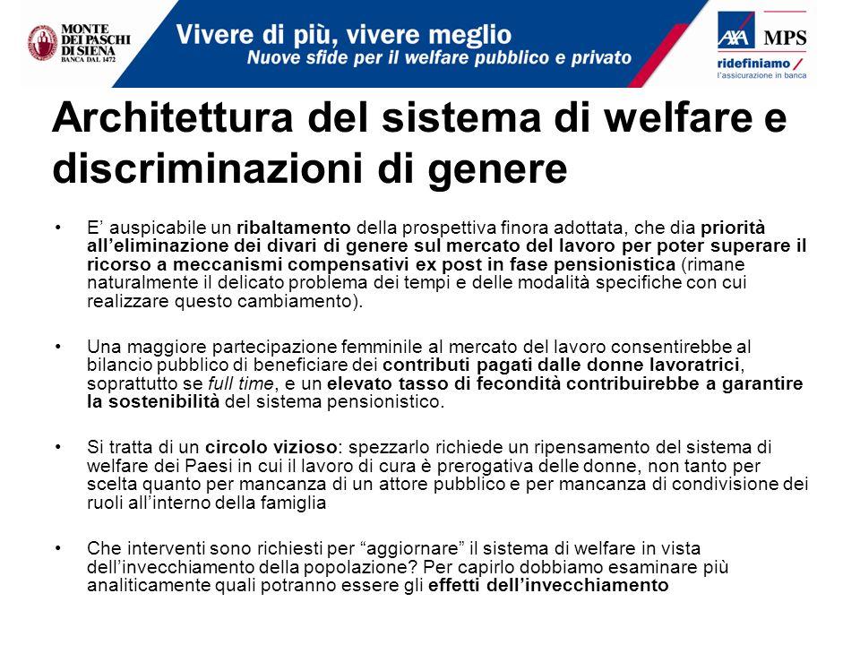 Architettura del sistema di welfare e discriminazioni di genere E auspicabile un ribaltamento della prospettiva finora adottata, che dia priorità alle