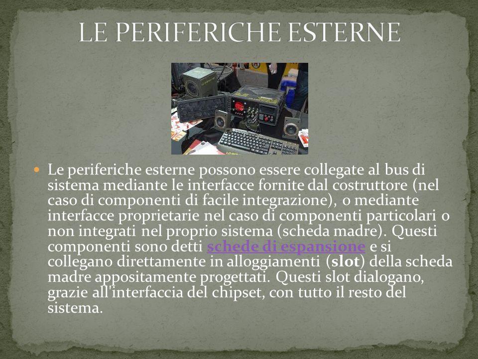 Le periferiche esterne possono essere collegate al bus di sistema mediante le interfacce fornite dal costruttore (nel caso di componenti di facile integrazione), o mediante interfacce proprietarie nel caso di componenti particolari o non integrati nel proprio sistema (scheda madre).