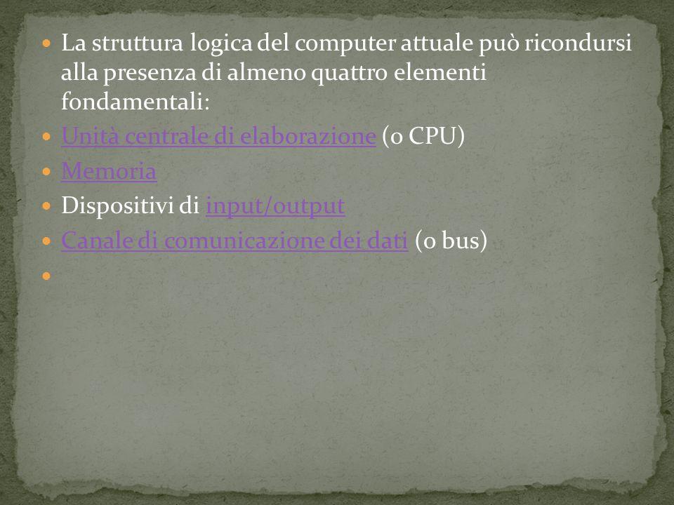 La struttura logica del computer attuale può ricondursi alla presenza di almeno quattro elementi fondamentali: Unità centrale di elaborazione (o CPU) Unità centrale di elaborazione Memoria Dispositivi di input/outputinput/output Canale di comunicazione dei dati (o bus) Canale di comunicazione dei dati