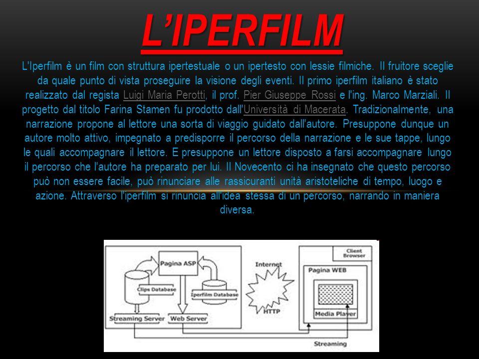 L'Iperfilm è un film con struttura ipertestuale o un ipertesto con lessie filmiche. Il fruitore sceglie da quale punto di vista proseguire la visione