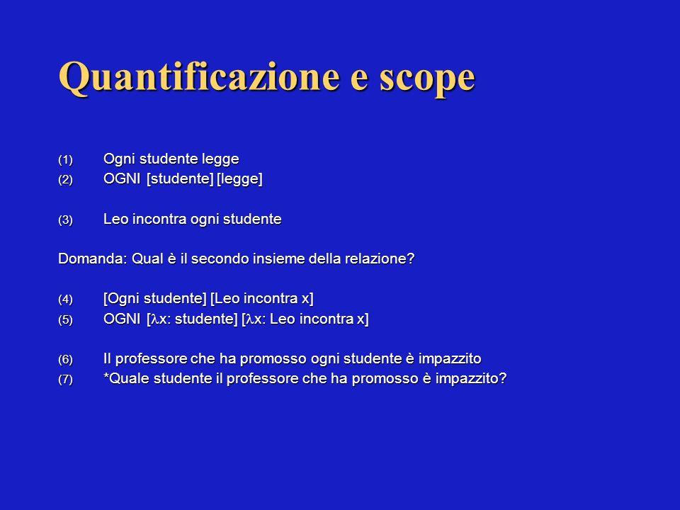 Quantificazione e scope (1) Ogni studente legge (2) OGNI [studente] [legge] (3) Leo incontra ogni studente Domanda: Qual è il secondo insieme della relazione.