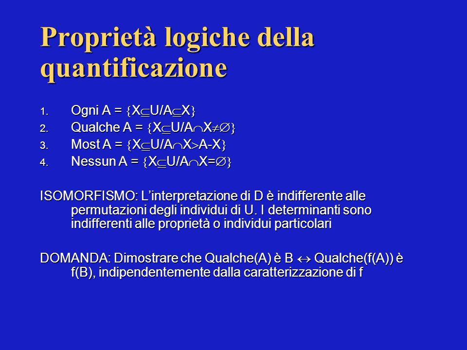 Proprietà logiche della quantificazione 1. Ogni A = X U/A X 1. Ogni A = X U/A X 2. Qualche A = X U/A X 2. Qualche A = X U/A X 3. Most A = X U/A X A-X