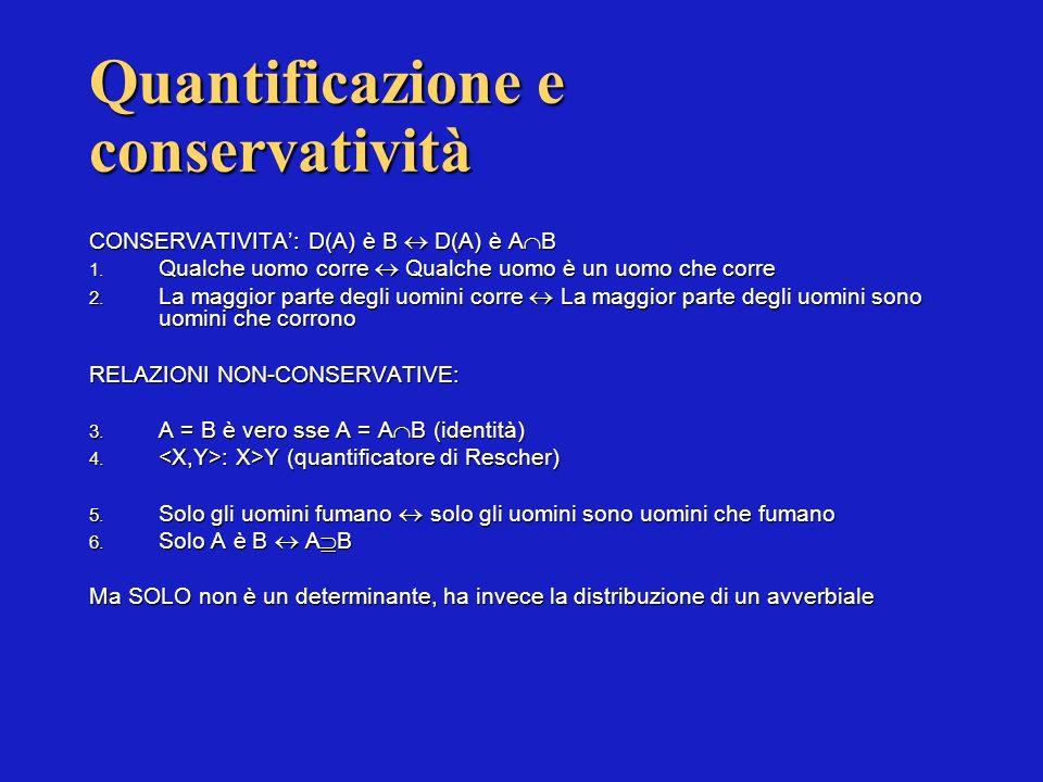 Quantificazione e conservatività CONSERVATIVITA: D(A) è B D(A) è A B 1. Qualche uomo corre Qualche uomo è un uomo che corre 2. La maggior parte degli
