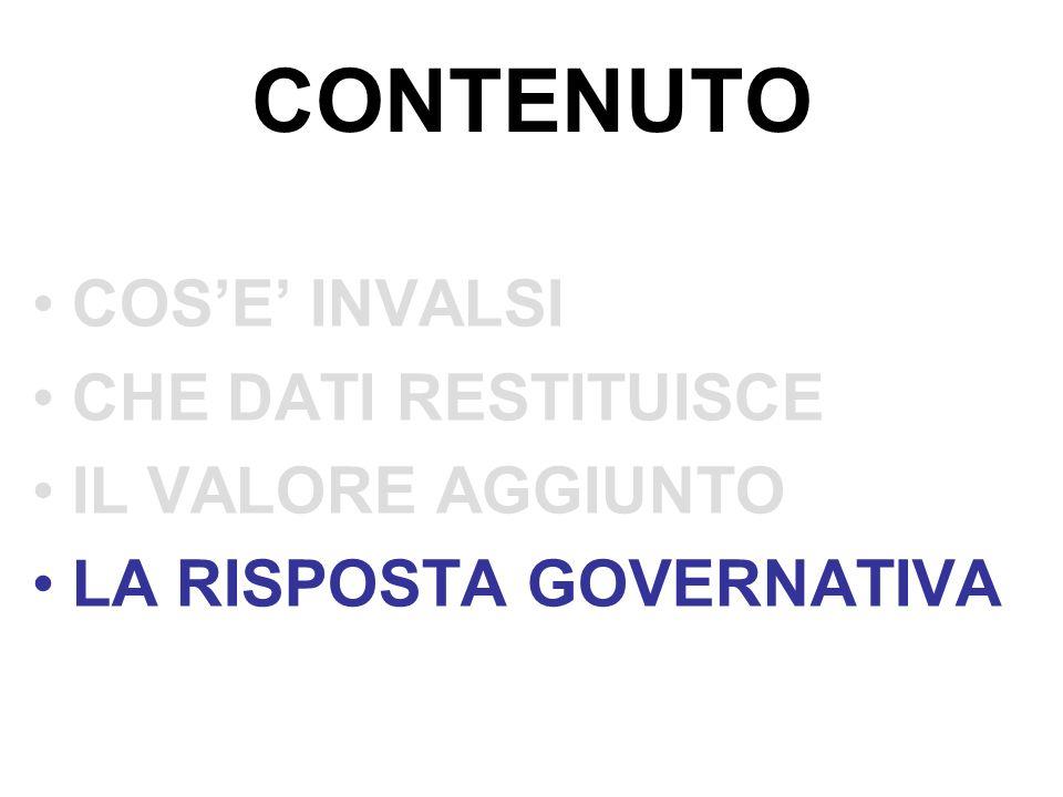 CONTENUTO COSE INVALSI CHE DATI RESTITUISCE IL VALORE AGGIUNTO LA RISPOSTA GOVERNATIVA