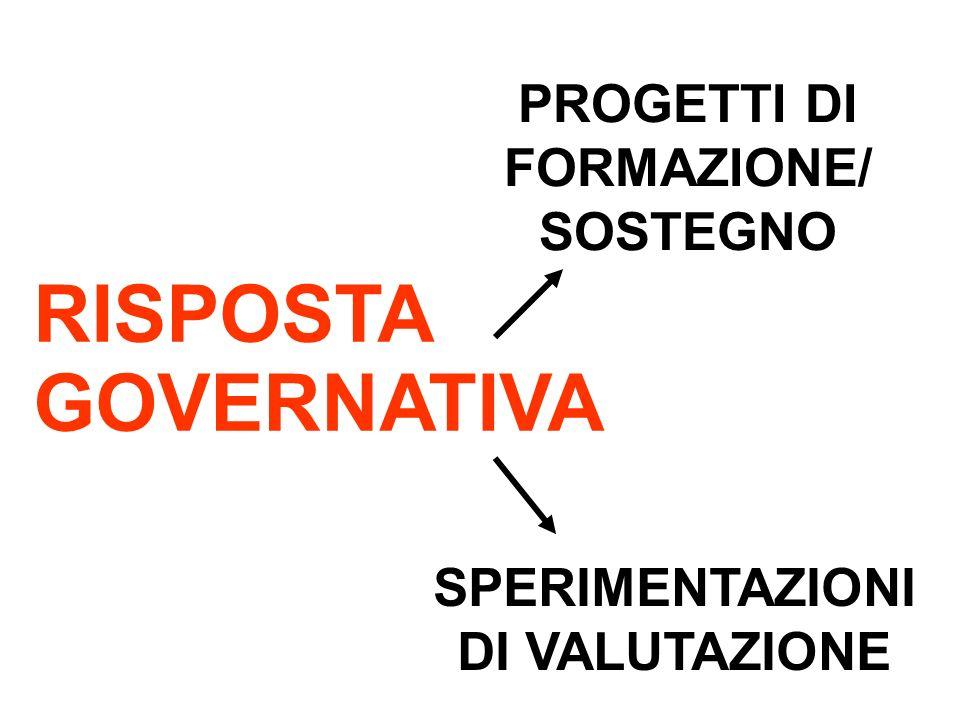RISPOSTA GOVERNATIVA PROGETTI DI FORMAZIONE/ SOSTEGNO SPERIMENTAZIONI DI VALUTAZIONE