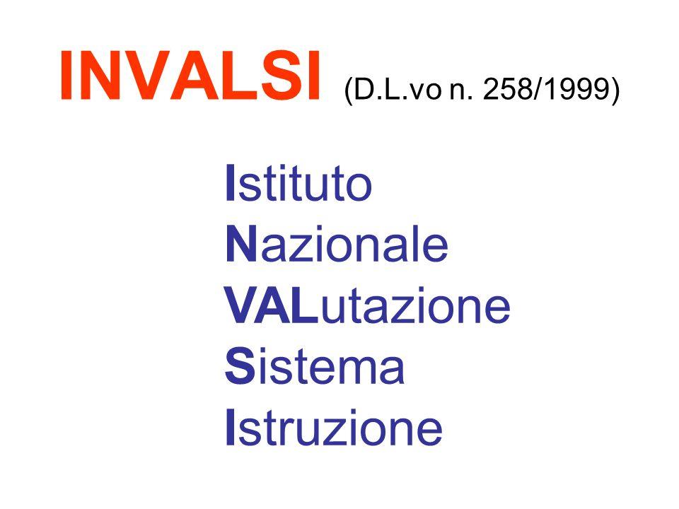 INVALSI (D.L.vo n. 258/1999) Istituto Nazionale VALutazione Sistema Istruzione