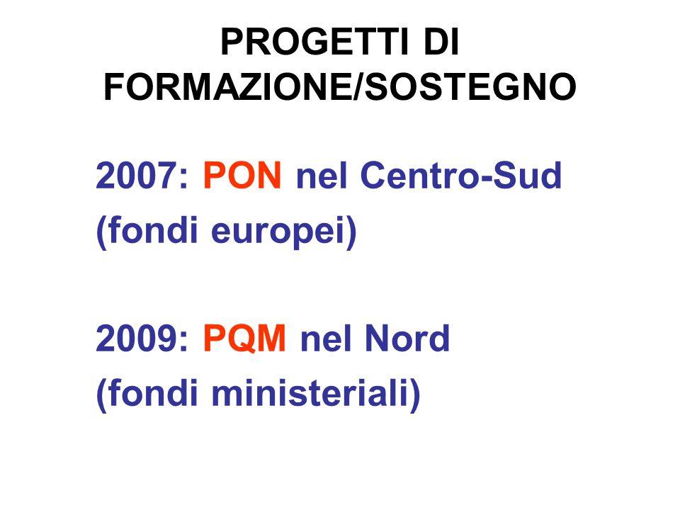 2007: PON nel Centro-Sud (fondi europei) 2009: PQM nel Nord (fondi ministeriali) PROGETTI DI FORMAZIONE/SOSTEGNO