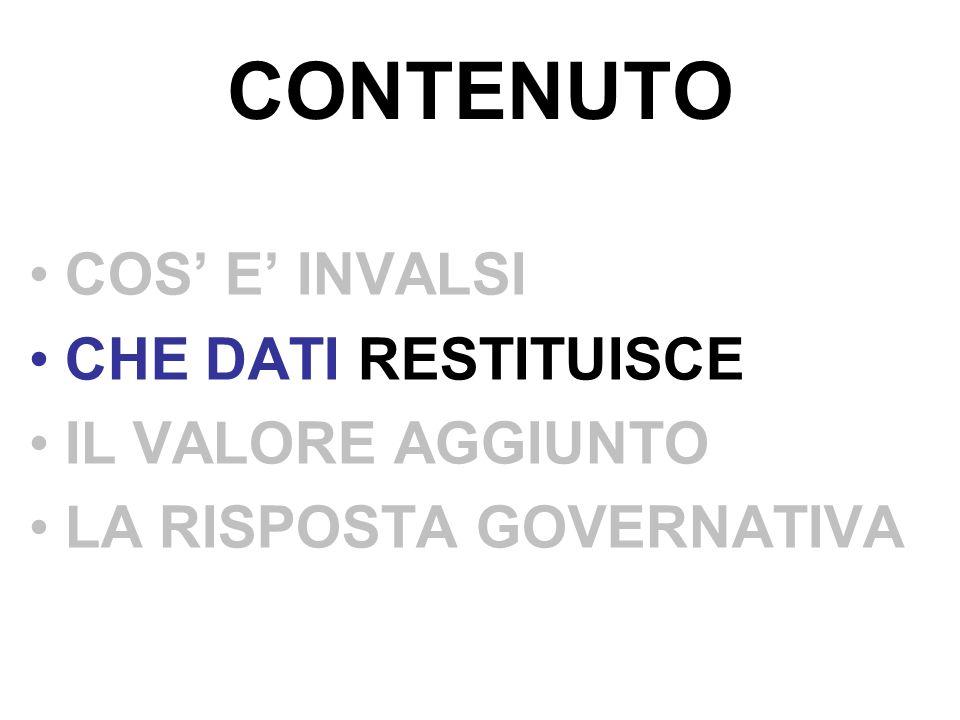 CONTENUTO COS E INVALSI CHE DATI RESTITUISCE IL VALORE AGGIUNTO LA RISPOSTA GOVERNATIVA