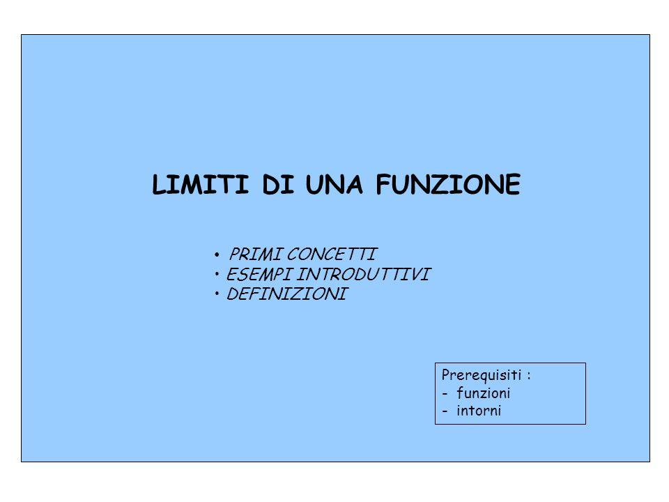 PRIMI CONCETTI Il limite di una funzione è un concetto matematico che consente di studiare landamento di una funzione nel suo dominio o in particolari punti non necessariamente appartenenti ad esso.