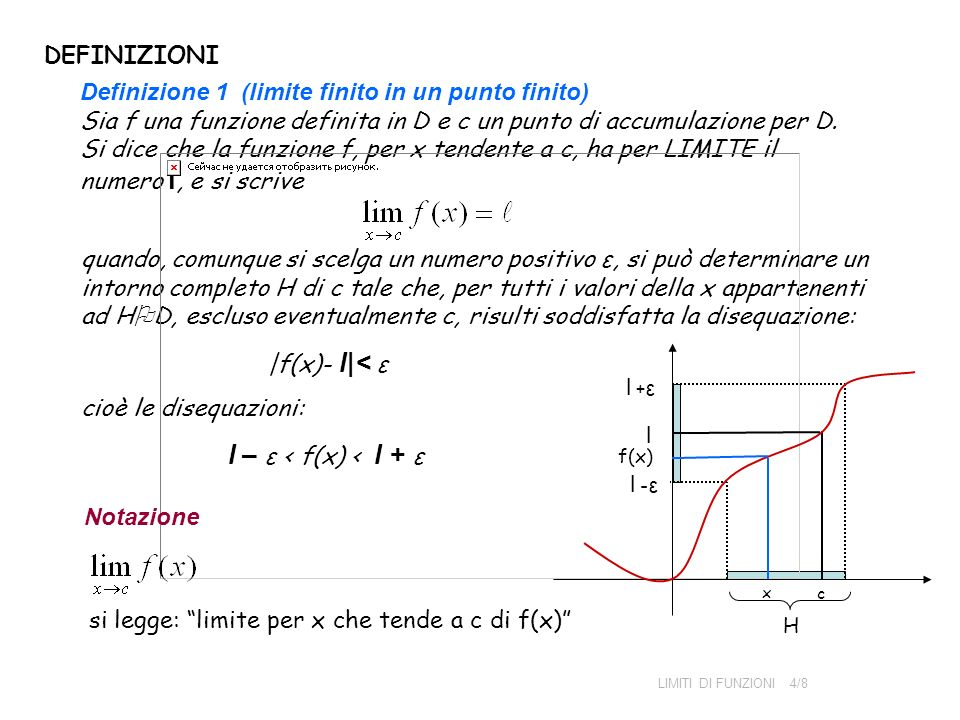 DEFINIZIONI Definizione 1 (limite finito in un punto finito) Sia f una funzione definita in D e c un punto di accumulazione per D. Si dice che la funz