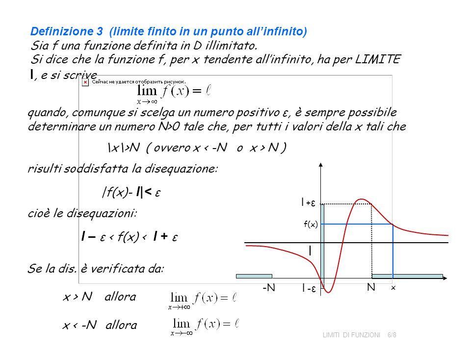 Definizione 3 (limite finito in un punto allinfinito) Sia f una funzione definita in D illimitato. Si dice che la funzione f, per x tendente allinfini