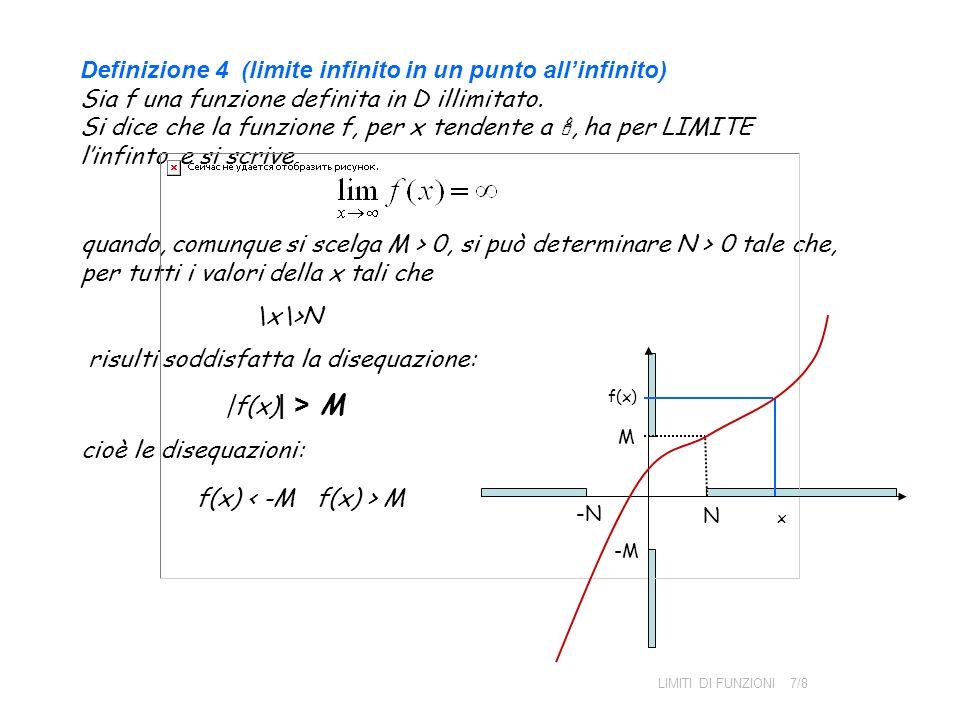 Definizione 5 (limite infinito in un punto allinfinito) Nelle condizioni della precedente definizione, possiamo considerare i seguenti casi particolari: LIMITI DI FUNZIONI 8/8 f(x) < -Nx < -N f(x) > Mx < - N f(x) < - Mx > N f(x) > Mx > N graficoallorarisultase per ogni