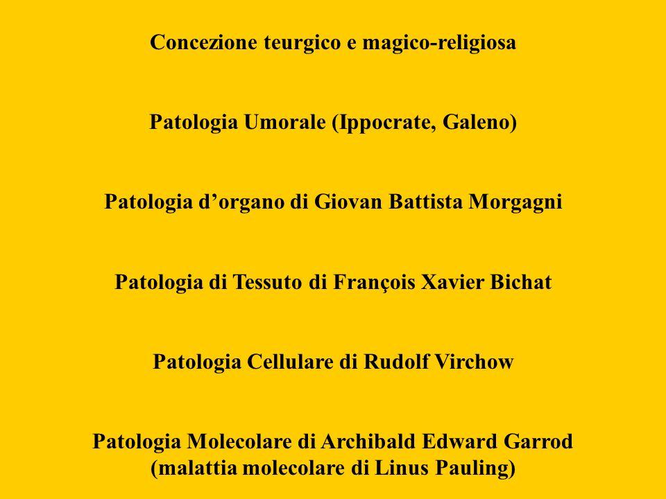 Concezione teurgico e magico-religiosa Patologia Umorale (Ippocrate, Galeno) Patologia dorgano di Giovan Battista Morgagni Patologia di Tessuto di Fra