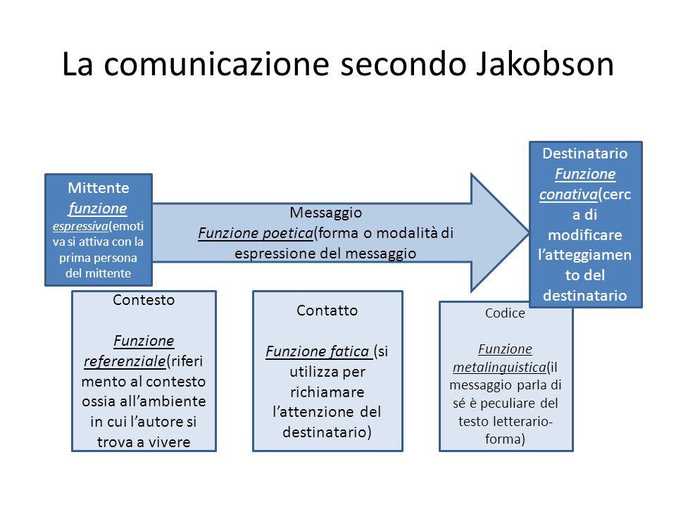 La comunicazione secondo Jakobson Mittente funzione espressiva(emoti va si attiva con la prima persona del mittente Contesto Funzione referenziale(rif