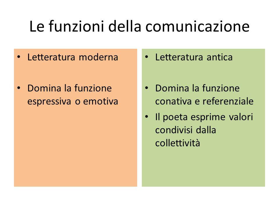 Le funzioni della comunicazione Letteratura moderna Domina la funzione espressiva o emotiva Letteratura antica Domina la funzione conativa e referenzi