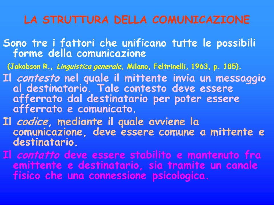 LA STRUTTURA DELLA COMUNICAZIONE Sono tre i fattori che unificano tutte le possibili forme della comunicazione (Jakobson R., Linguistica generale, Milano, Feltrinelli, 1963, p.