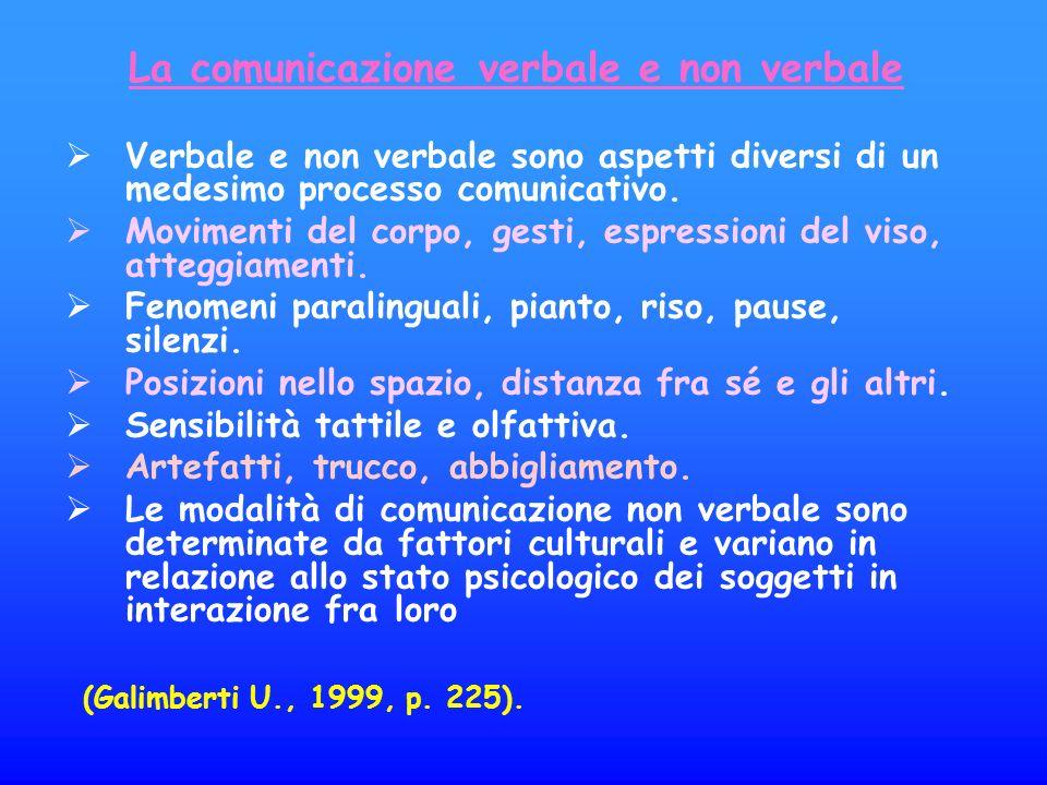 La comunicazione verbale e non verbale Verbale e non verbale sono aspetti diversi di un medesimo processo comunicativo.
